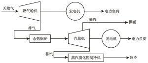 图5 方案一系统