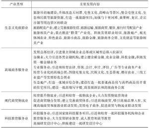 表10 贵安新区绿色产业体系