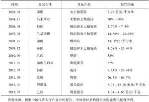 表5 中国入世后陶瓷反倾销大事记(2001~2014年)