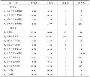 表5-2 变量的统计指标