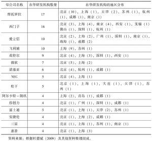 表3-10 部分跨国公司在华设立研发机构的数量及分布