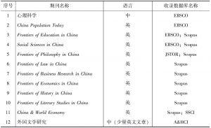 表2-3 中国社科学术期刊被国际知名数据库收录情况