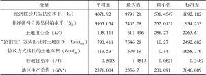 表3 变量的描述性分析