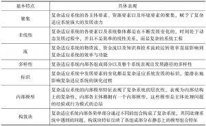 表2-1 复杂适应系统理论的7个基本特点