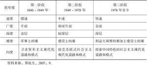 表3-1 我国不同阶段的转型特点