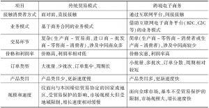表5-1 跨境电子商务与传统贸易模式的区别