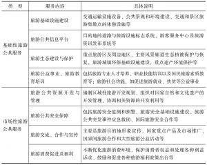 表1-2 旅游公共服务的分类