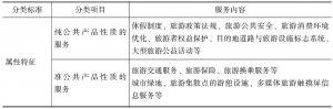 表1-3 旅游公共服务的分类标准及分类项目