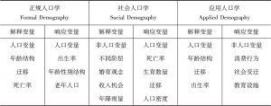 表1-3 人口学一般分类
