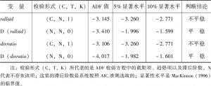 表16 样本数据ADF单位根检验过程