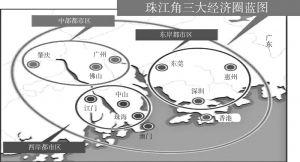 图4-29 珠江三角洲经济圈示意