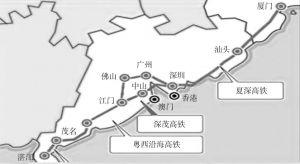 图4-32 粤西沿海高速铁路示意