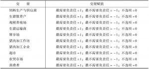 表3 责任变量赋值
