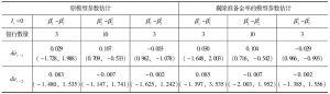表2 银行贷款反应的组别参数估计