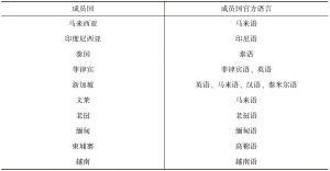 表5-2 东南亚国家联盟成员国及语言