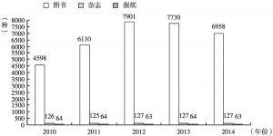 图3 云南省图书、杂志、报纸出版总数情况(2010~2014年)