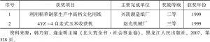 """表9-7 黑龙江垦区获黑龙江省""""星火奖""""情况"""