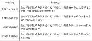表2 省级政府网上政务服务能力调查评估指标及要点