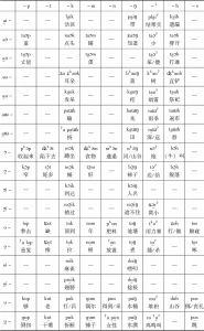 表1-3 元音与辅音韵尾结合例词-续表2
