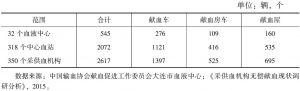 表2 2014年采供血机构及献血设施情况