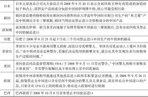 表3 部分国家和组织针对中国奶制品污染事件应对一览