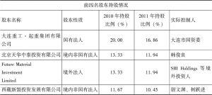 表4 2010年及2011年前四名股东持股情况