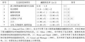 表3-1 不同生态阶层的  值转化率