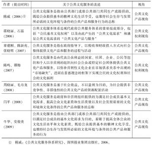 表2-1 部分学者对公共文化服务概念的表述