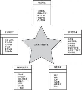"""图5-3 """"星形""""分析模型"""