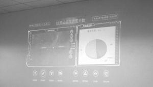 图3 扶贫云调度指挥平台截图