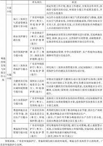 表2 粤港环境合作组织架构及职责分工