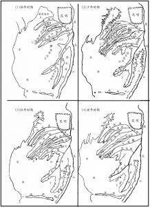 图6-2 滇池北岸昆明城以南湖盆成陆示意