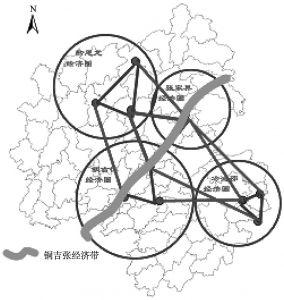 图27 核心经济带形成阶段示意