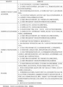 表2-3 《全国中小企业股份转让系统公开转让说明书信息披露指引第6号——非银行支付机构(试行)》披露信息具体要求