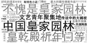 图1 北京景区网评关键词词云图