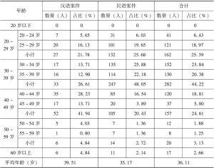 表3-4 当事人起诉时年龄情况