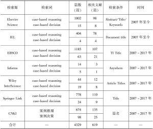表2-1 相关文献的检索情况