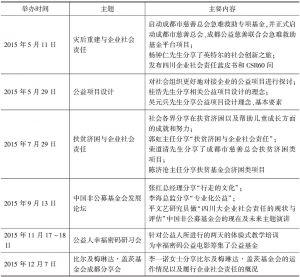 表1 成都地区CSR沙龙活动概况