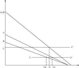 图1 简化模型