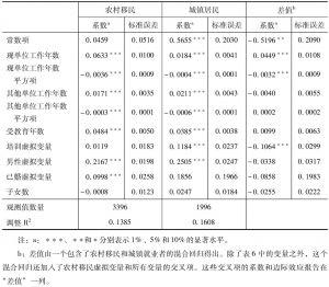 表6 小时收入方程的OLS估计值