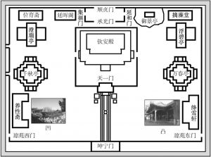 图72 清代北京紫禁城御花园的建筑平面示意图