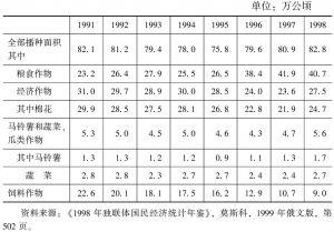 表4-4 1991~1998年各类农作物播种面积