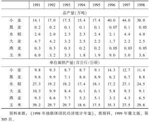 表4-8 1991~1998年主要粮食作物产量和单位面积产量
