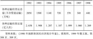 表4-10 1992~1998年各种运输的货运量和客运量