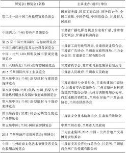 表1 2015年甘肃展览会(博览会)举办概况
