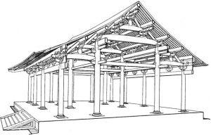 图3-53 宋《营造法式》大木作制度示意图