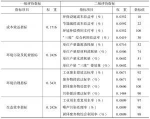 表7-15 定量指标值及权重