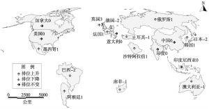 图1-3 2014~2015年G20国家创新竞争力的排位变化情况