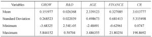 Table 2 Descriptive Statistics