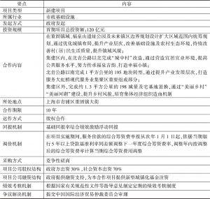 表1 项目基本信息